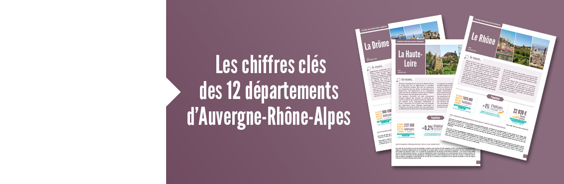 Synthèses territoriales emploi formation