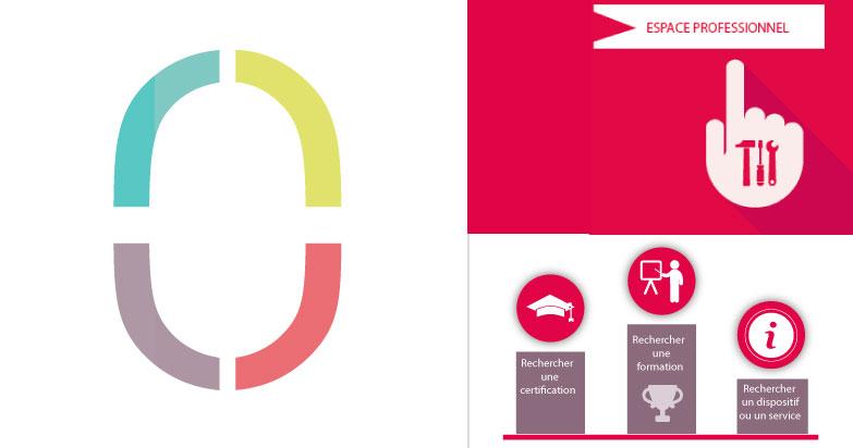 Zoom sur 3 outils utilisés par les professionnels de l'orientation